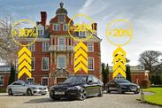Une nouvelle taxe pour les véhicules de luxe au Canada